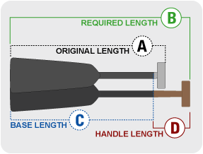 Paddle Measurements